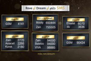 رقم الإشتراك في مسابقة الحلم 2020 dream على قناة MBC HD| اسماء الفائزين في مسابقة الحلم 2020