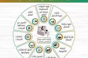 """نتائج القدرات 1441 qiyas """"الورقي"""" الفترة الأولى (بنين، بنات) موقع قياس الخدمات الإلكترونية.. استعلام نتائج قياس برقم الهوية"""
